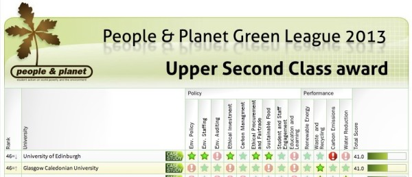 People and planet logo2